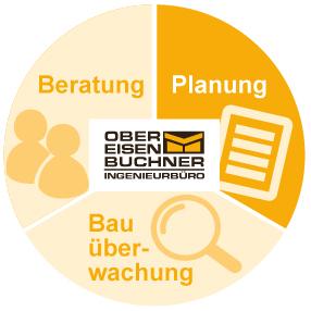 img_planung